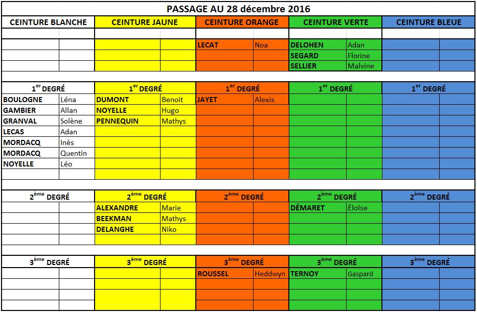 passage-au-28-decembre-2016