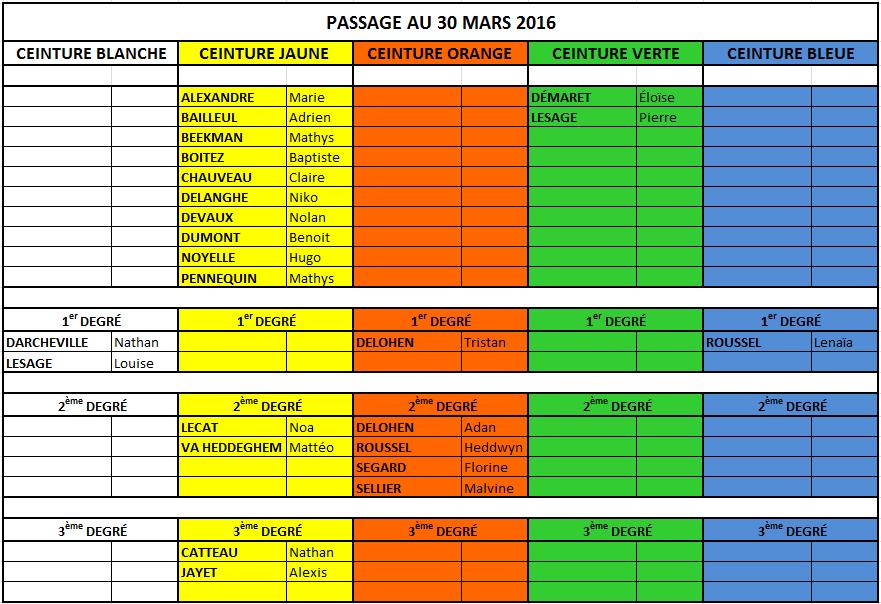PASSAGE AU 30 MARS 2016